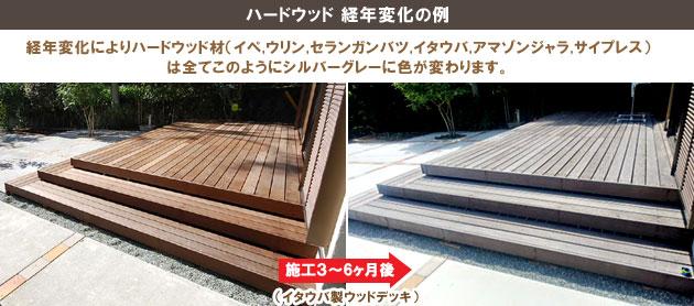 天然木材(ハードウッド)は「経年変化」で段々と色がシルバーグレー(白銀色)に変わっていきます